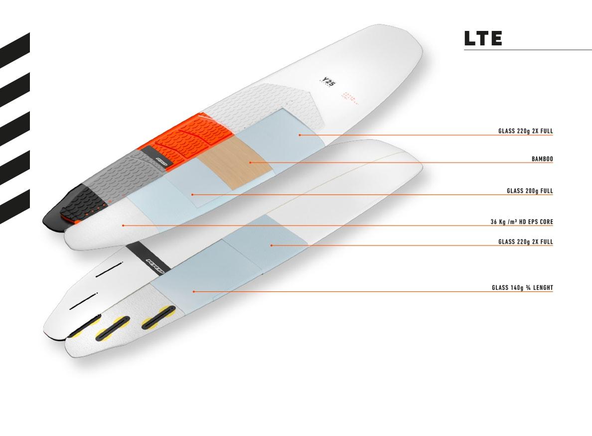 RRD Y25 LTE surfboard construction